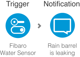 Fibaro Flood Sensor Rain Barrel Activity